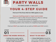 Party Wall Guide in 4 Simple Steps